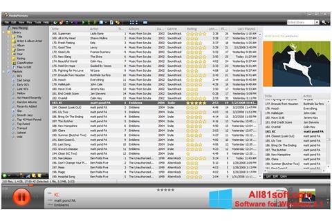 Képernyőkép MediaMonkey Windows 8.1